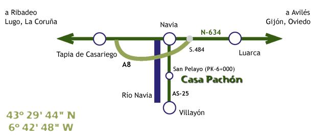 CASA PACHÓN